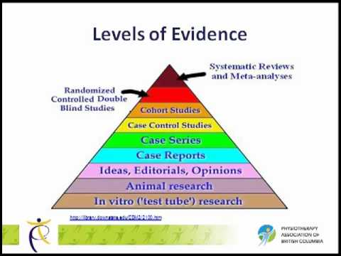 Understanding 'Levels Of Evidence' What Are Levels Of