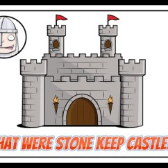 Motte And Bailey Castle Labeled Diagram Dog Bone Stone Keep Castles - Youtube
