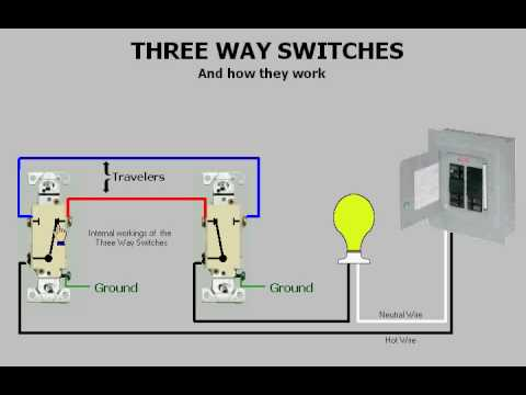 wiring a light fixture diagram 1995 gmc sierra radio three-way switches & how they work - youtube