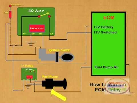 2003 Jeep Cherokee Wiring Diagram Color Code How To Wire An Ecm Relay Youtube