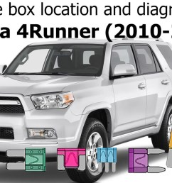 fuse box location 2014 4runner wiring diagrams value 2005 toyota 4runner fuse box diagram toyota 4runner fuse diagram [ 1280 x 720 Pixel ]