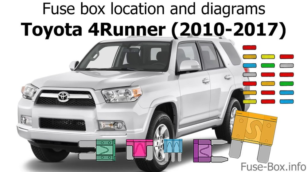 medium resolution of fuse box location 2014 4runner wiring diagrams value 2005 toyota 4runner fuse box diagram toyota 4runner fuse diagram