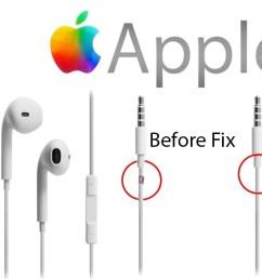 apple headphone wiring diagram wiring diagrams konsult apple earpods wire diagram wiring diagram week apple headphone [ 1280 x 720 Pixel ]