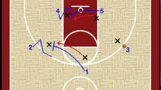 Youth Basketball Plays - Regular Motion Offense