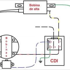 110cc Wiring Diagram 1978 Ford F150 Fuse Box Diagrama De Encendido - Guerrero Day Youtube