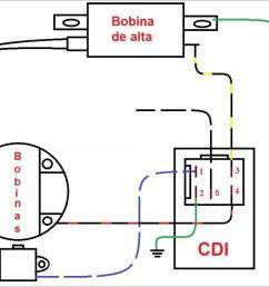 diagrama de encendido guerrero day youtube wiring diagram of kawasaki barako 175 [ 1280 x 720 Pixel ]