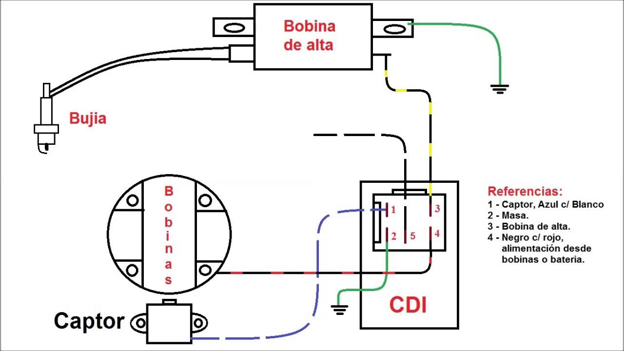 hight resolution of diagrama de encendido guerrero day youtube wiring diagram of kawasaki barako 175