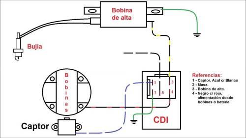 small resolution of diagrama de encendido guerrero day youtube wiring diagram of kawasaki barako 175