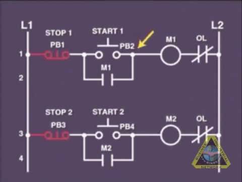 110v Motor Starter Wiring Diagram Electrical Wiring Electrical Circuits Wiring Tutorial
