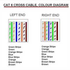 Cat 6 Wiring Diagram Rj45 Bosch 24 Volt Alternator Cross Cable Cat6 - Youtube