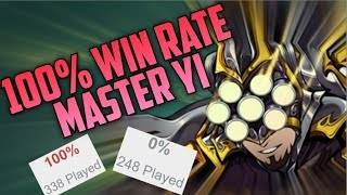 THE 338-0 MASTER YI (100% Win Rate) and 0-248 TAHM KENCH (0% Win Rate)