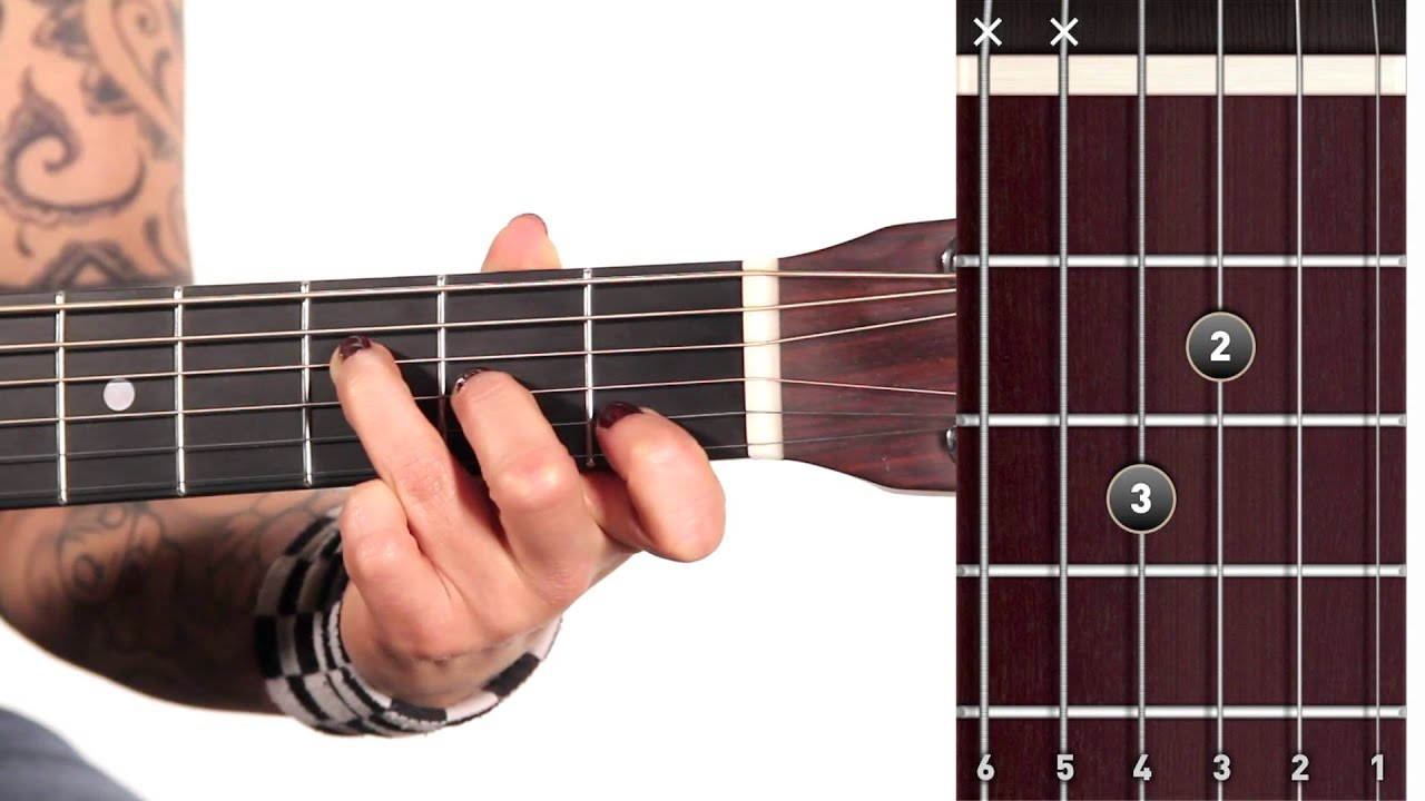 Learn Guitar How to Play an F Major Chord  YouTube