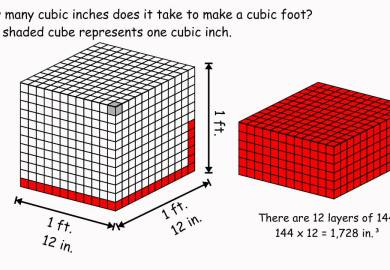 How To Find Cubic Feet Ehow