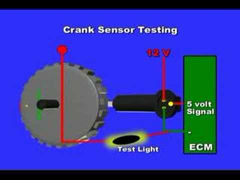 Neon Sign Transformer Wiring Diagram Crank Sensor Operation Youtube