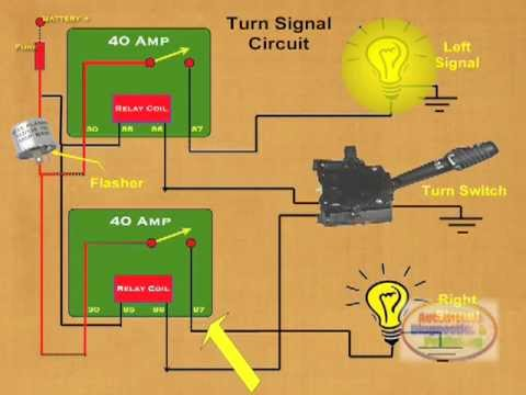 Wiring Diagram For Golf Cart Turn Signals How To Make A Relay Turn Signal Youtube