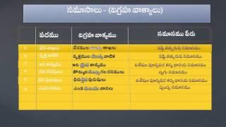 Download Telugu grammar - Telugu Grammar - Samasaalu Clip