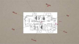 Download Directions of House as per Vastu | Call +91