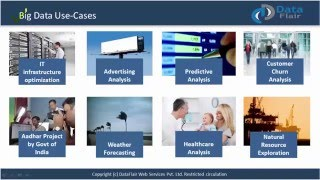 Big Data Use cases for Beginners   Real Life Case Studies   Success Stories
