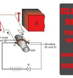 simple electric motor diagram [ 1280 x 720 Pixel ]