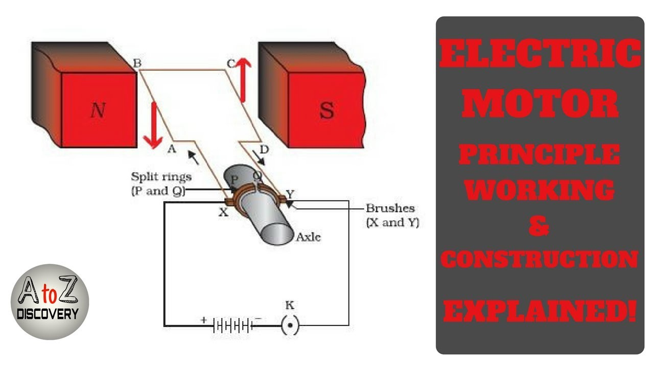 hight resolution of simple electric motor diagram