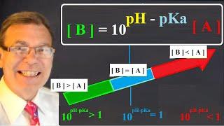 Diagramme de prédominance des espèces en fonction ph pka
