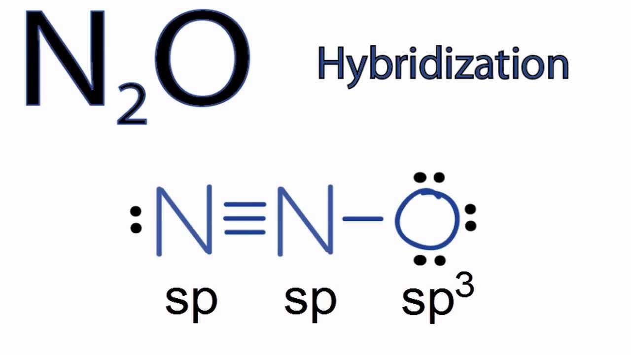 Lewis Diagram So32 N2o Hybridization Hybrid Orbitals For N2o Youtube