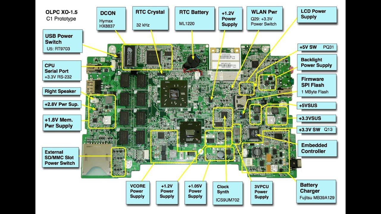7 pin tractor trailer wiring diagram a sweet spot block of laptop motherboard – the readingrat.net