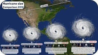 Hurricane Size Comparison 2018