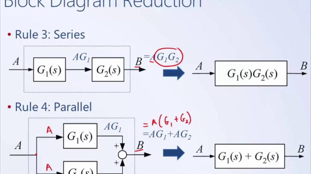 medium resolution of reduction of block diagrams in control systems wiring diagramreduction of block diagrams in control systems wiring