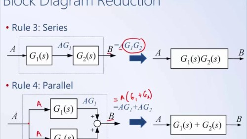 small resolution of reduction of block diagrams in control systems wiring diagramreduction of block diagrams in control systems wiring