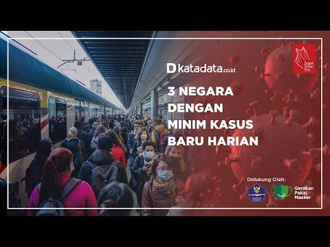 3 Negara Dengan Minim Kasus Baru Haruan | Katadata Indonesia