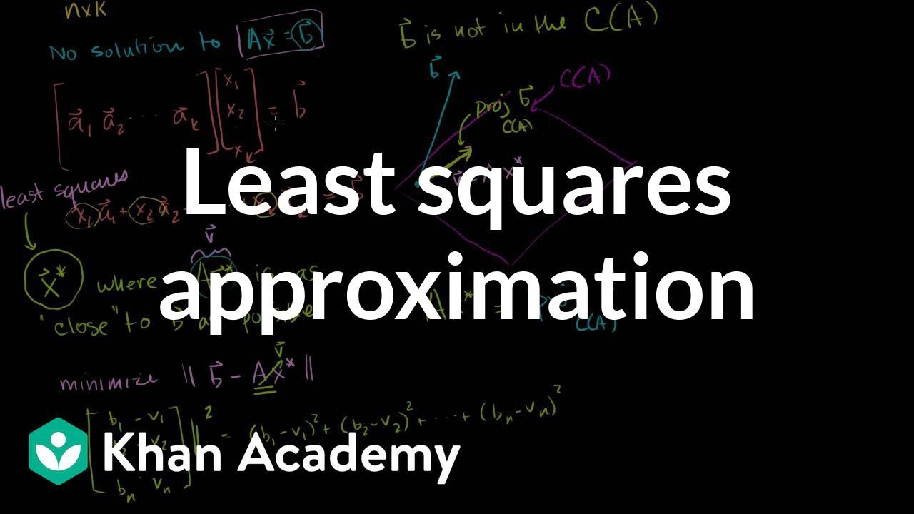 Academy Approximation Khan Linear