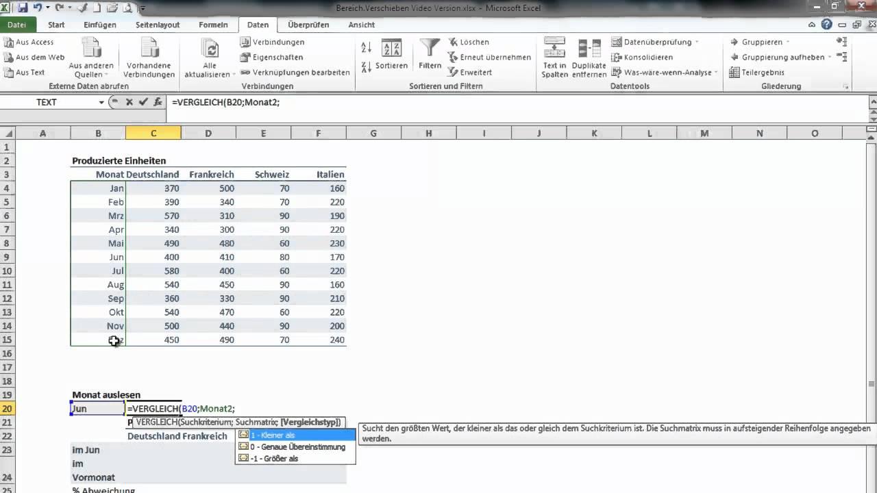 Dashboard mit Excel Bereich.Verschieben Formel erstellen