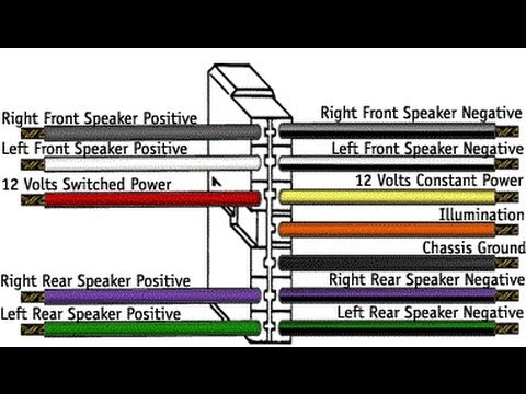 Es Sony Xplod Amp Wiring Diagram Car Stereo Wiring Explained In Detail Youtube