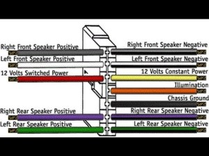 Car Stereo Wiring Explained In Detail  YouTube