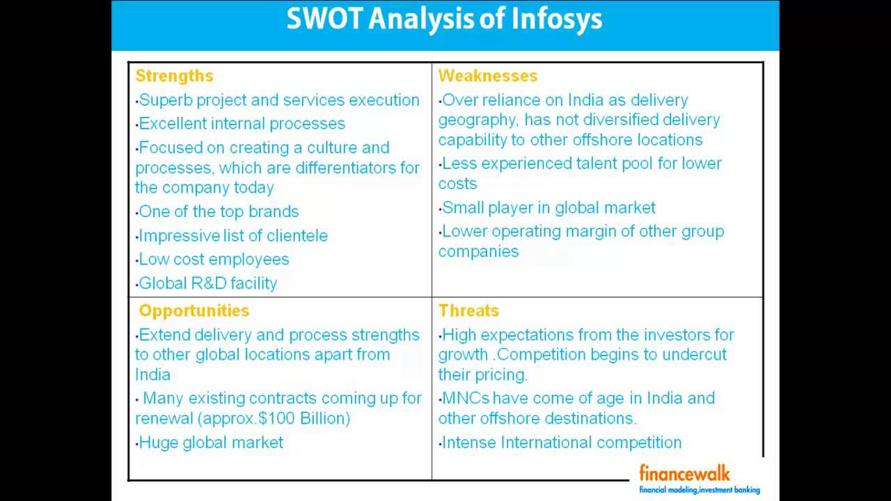 SWOT Analysis Company Management Management Analysis
