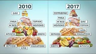 Дієта чи здорове харчування - говоримо з терапевтом Тетяною Анікєєвою