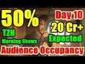 Tiger Zinda Hai Audience Occupancy Day 10 I Morning