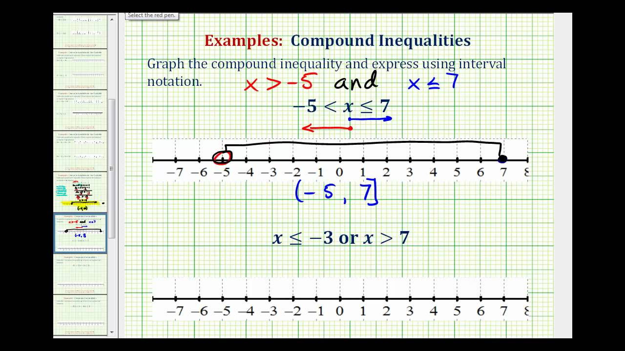 Ex Graph Basic Compound Inequalities  Youtube