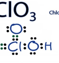 lewis structure for c2h4 lewis dot structure forlewis dot structure for c2h4 [ 1280 x 720 Pixel ]
