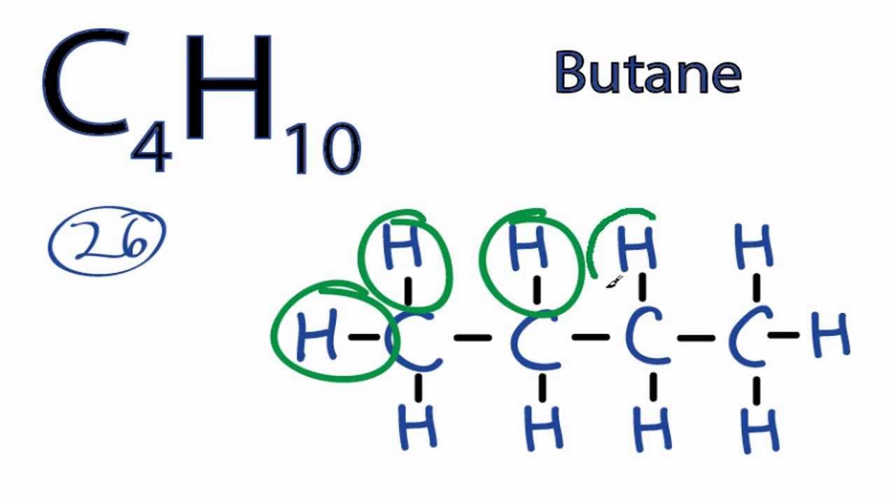 Complete Structure Butane
