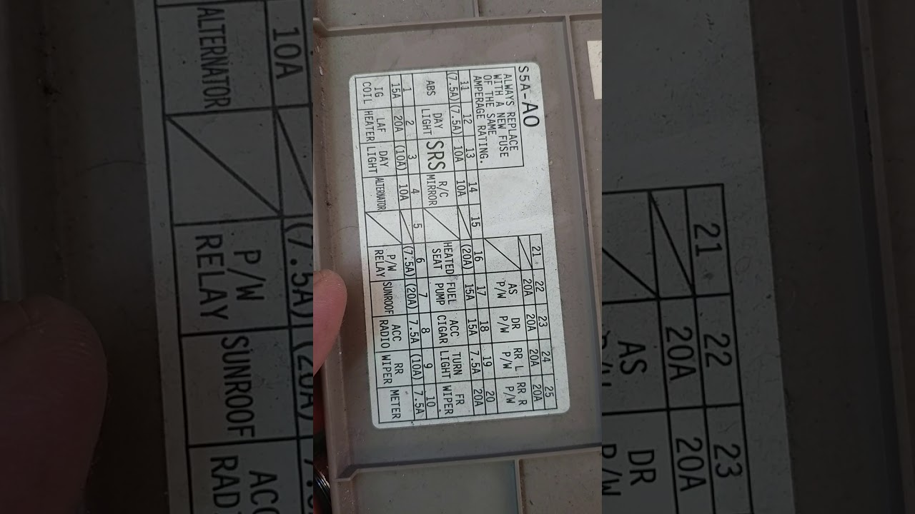 hight resolution of 2005 honda civic lx fuse box diagram