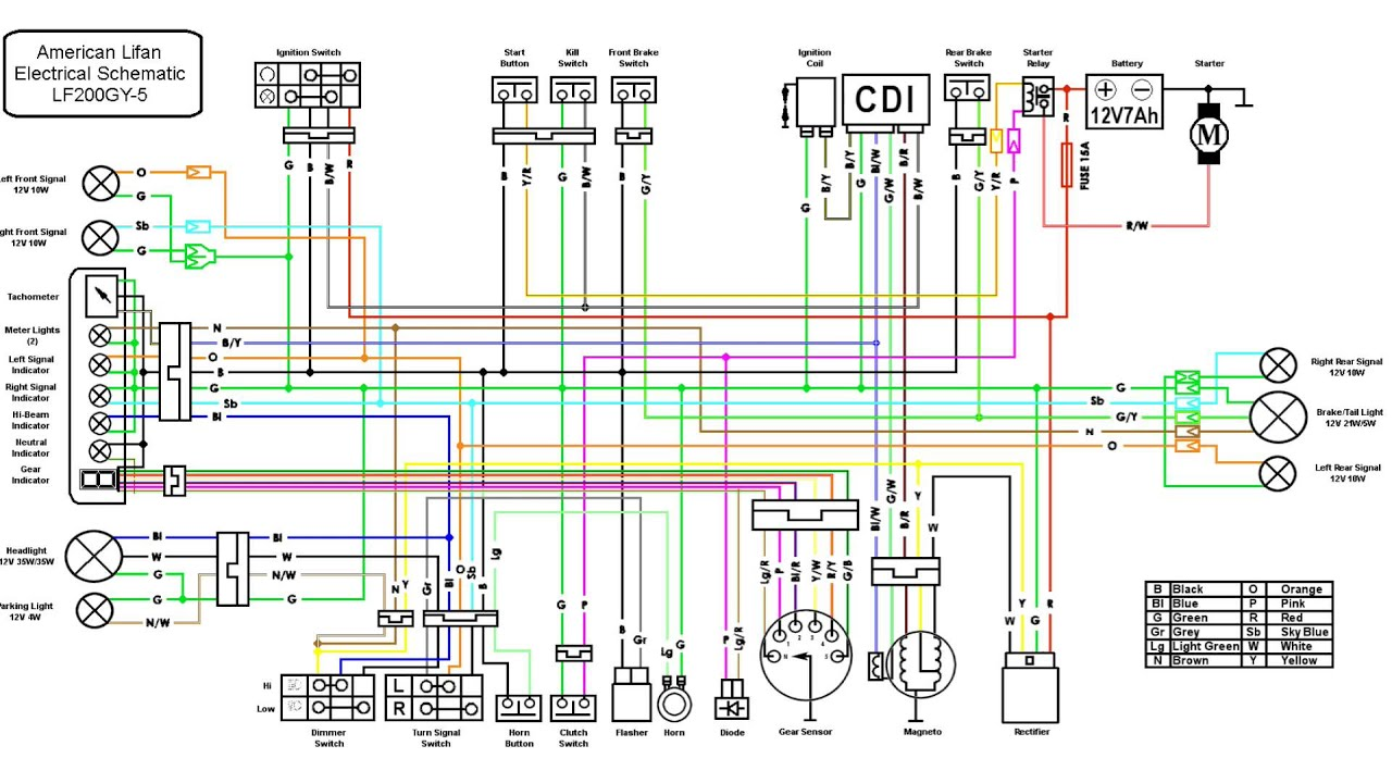 110cc Atv Wire Diagram Wiring Diagram For A Cc Quad Wiring Image