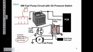 Fuel Pump Electrical Circuits Description and Operation