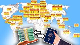 Parayla Vatandaşlık Satan 10 Ülke ve Fiyat Haritası