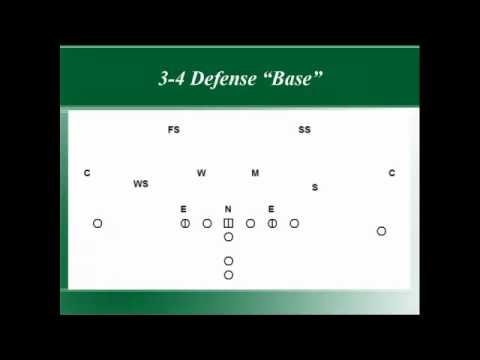 Basics of the 3-4 Defense for Football - YouTube
