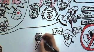 Writing Process Animation