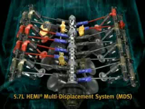 2003 Jeep Grand Cherokee Wiring Schematics Hemi 5 7l Dodge Ram Mds Youtube