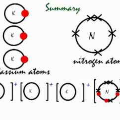What Is An Electron Dot Diagram Bathroom Sink Faucet Parts This How The Ionic Bond Forms In Potassium Nitride (k3n). - Youtube