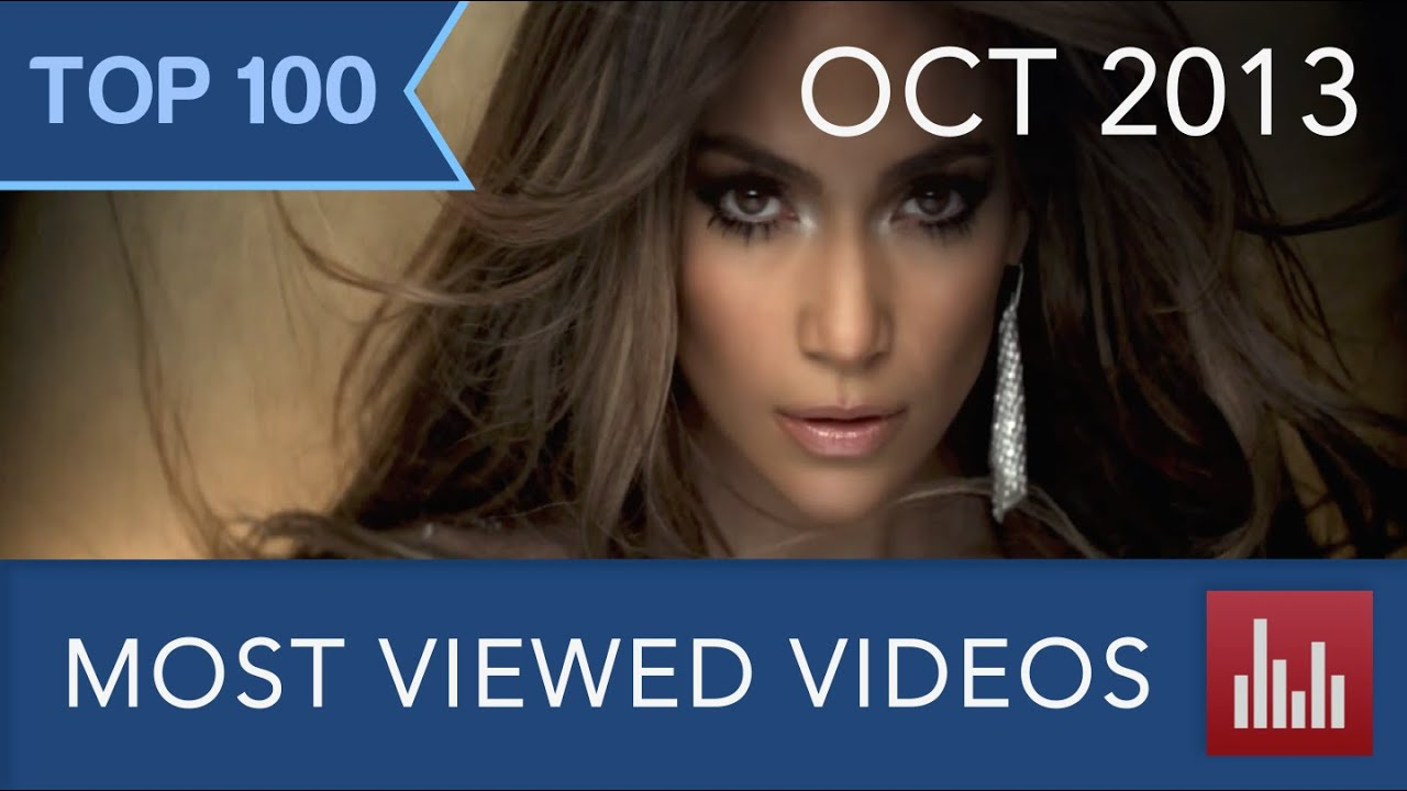 Top 100 Most Viewed YouTube Videos Oct 2013  YouTube